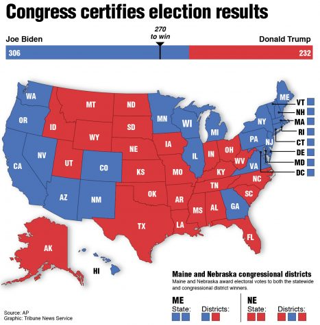 Presidential election results. Tribune News Service 2020